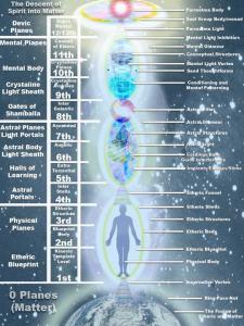 01-16-13 Descent of Spirit into Matter