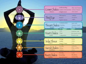 02-03-13 Chakras and Crystals